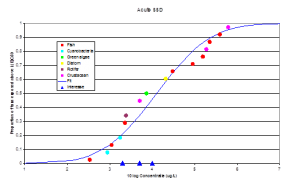 Effect waterstofperoxide op natuur